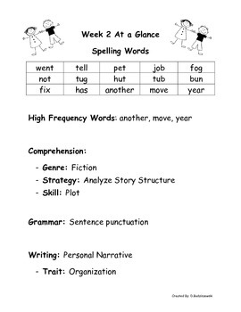 2nd Grade Language Arts Weekly Curriculum Guide