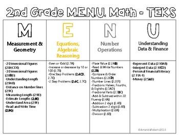 2nd Grade M.E.N.U. Math with TEKS