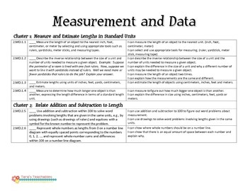 """2nd Grade MAFS Math Florida Standards Checklist with """"I Can"""" Statements"""
