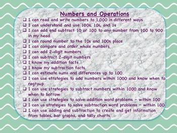 2nd Grade MN Math Standards Checklist