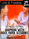 2nd Grade Magic of Math FREEBIE:  Graphing with Rock, Paper, Scissors