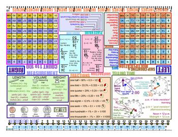 2nd Grade Math Aid - covers most 2nd Grade CC Math