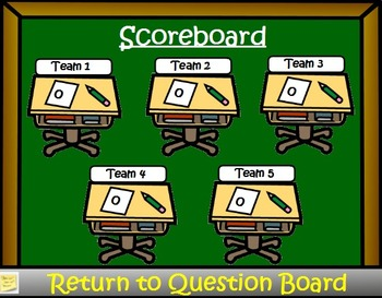 2nd Grade Math - Are You Smarter Than a 2nd Grader? Flipchart Game