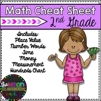 2nd Grade Math Cheat Sheet