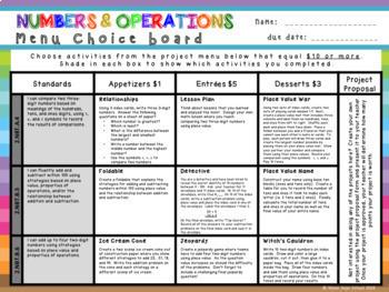 2nd Grade Math Choice Boards Bundle – Enrichment Math Menus - ALL STANDARDS