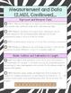 2nd Grade Math Common Core Checklist-Zebra Edition