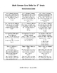 2nd Grade Math Common Core Checklist and Word Problem Chart