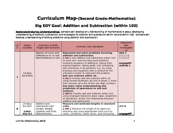 2nd Grade Math Common Core Curriculum Map