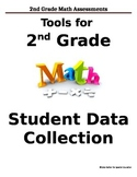 2nd Grade Math Common Core Data Sheets and Graphs
