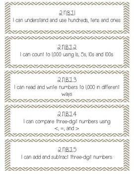 2nd Grade Math Common Core- I Can Statements