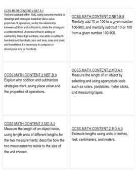 2nd Grade Math Common Core Labels