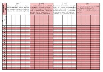 2nd Grade Math Common Core Standards Gradebook