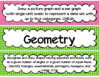 2nd Grade Math Common Core Standards for a Pocket Chart