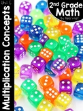 2nd Grade Math Curriculum Unit Five: Multiplication Concepts
