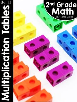 2nd Grade Math Curriculum Unit Fourteen: Times Tables 2, 5, 10