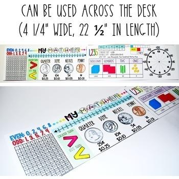 Math Desk Topper:  2nd Grade