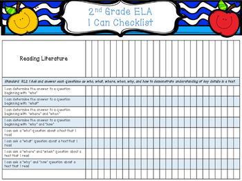 2nd Grade Math/ELA Standard/Target Checklist