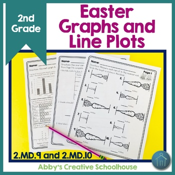 2nd Grade Math Easter Worksheets 2.MD.9 and 2.MD.10
