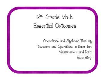 2nd Grade Math Essential Outcome (Common Core)