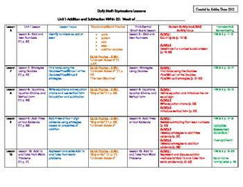 2nd Grade Math Expressions Common Core Unit Plans