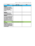 2nd Grade Math Florida Standards Checklist
