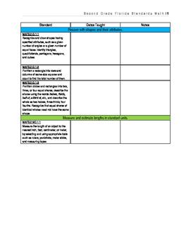 2nd Grade Math Florida Standards Checklist