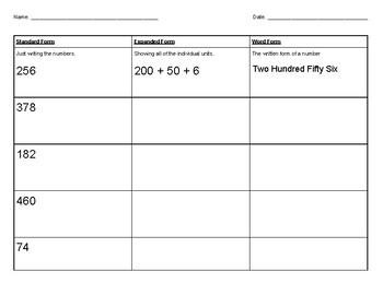 standard form second grade  5nd Grade Math Graphic Organizer Standard Form Expanded Form Written Form