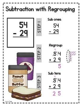 2 Digit Subtraction w/Regrouping  2.NBT.B.5  2nd Grade Math Helps