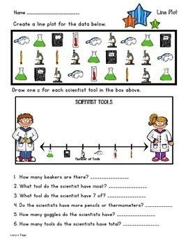 Line Plots 2.MD.D.9  2nd Grade Math Helps