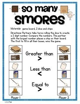 Math Symbols  2.NBT.A.4  2nd Grade Math Helps