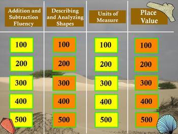 2nd Grade Math Jeopardy ~ Assessing the CCSS Promethean Flipchart Game