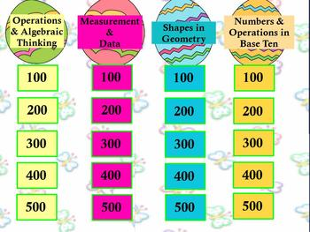 2nd Grade Math Jeopardy ~ CCSS Promethean Spring / Easter Theme ~ Test Prep Game
