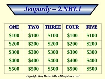 2nd Grade Math Jeopardy Game - 2 NBT.1 Understand Place Value 2.NBT.1