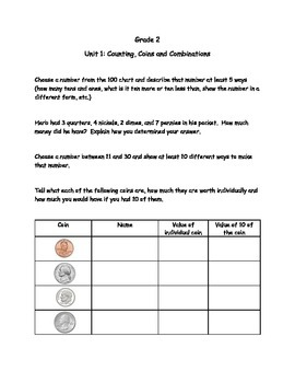 2nd Grade Math Journal Prompts - Common Core Aligned - Units 1 - 9
