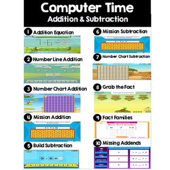 Guided Math Bundle {2nd Grade Fractions}