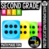 2nd Grade Math: Multiplication