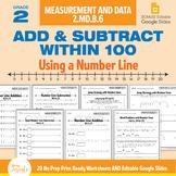 2nd Grade Math Number Lines  | No Prep PDF and Google Slid