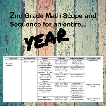 2nd Grade Math Plans