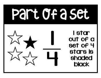 2nd Grade Math Poster Bundle