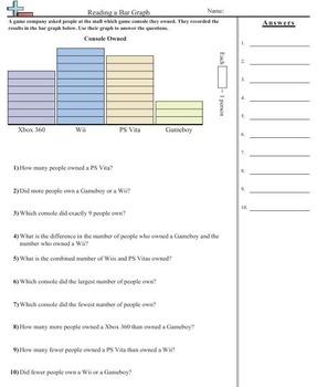 2nd Grade Math: Reading Charts & Graphs