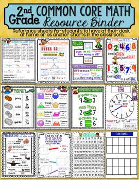 2nd Grade Math Resource/Reference Binder