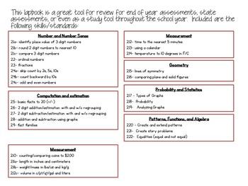 2nd Grade Math Review Lapbook