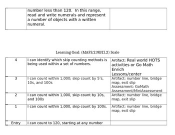 2nd Grade Math Scales, First Nine Weeks