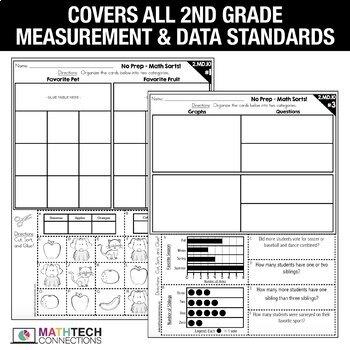 2nd Grade Math Sorts - Set 3 Measurement and Data