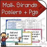 Math Standard Strands Posters + Progress Monitoring Sheets