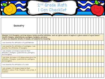 2nd Grade Math Standard/Target Checklist