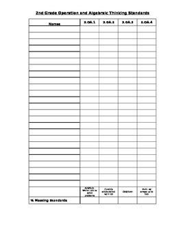 2nd Grade Math Standards Data Book