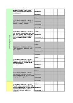 2nd Grade Math Standards Data Sheet