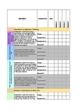 2nd Grade Math Standards Data Sheet