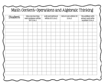 2nd Grade Math Standards Data Tracking
